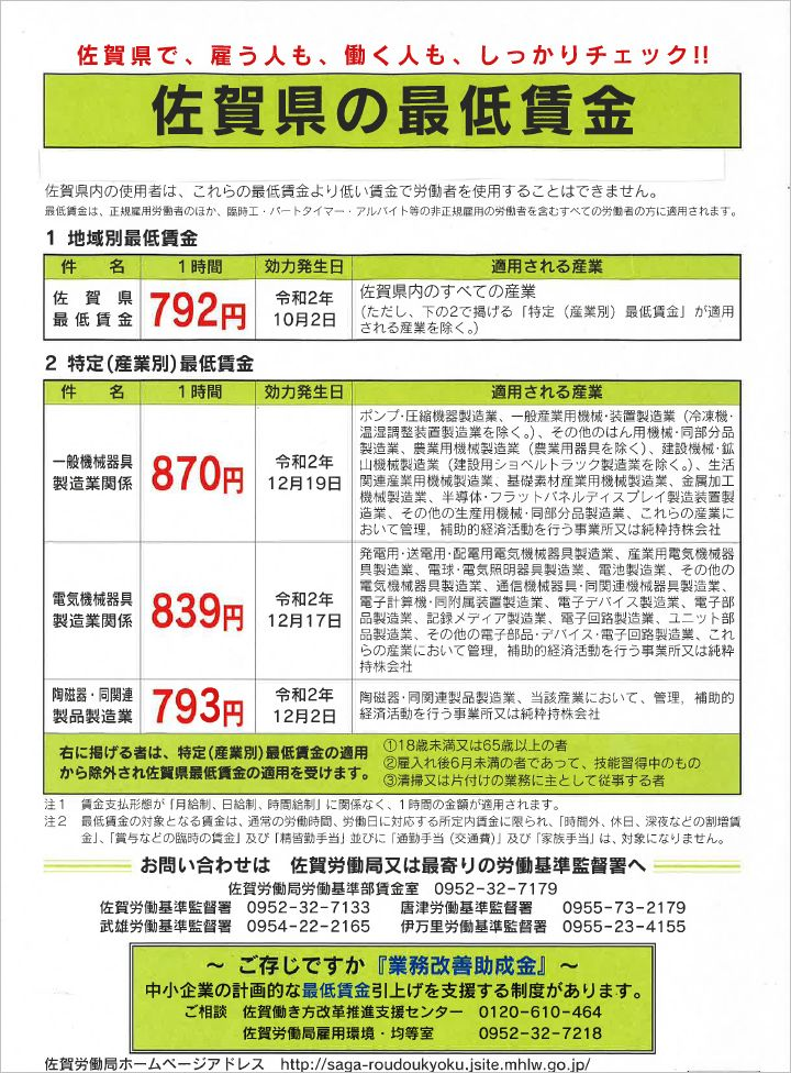 県 賃金 佐賀 最低